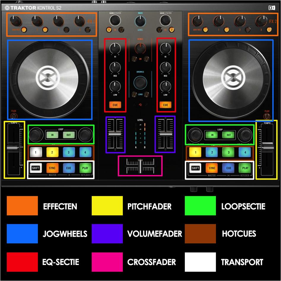 muziek produceren software