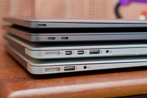 Audio Interfaces en de continu veranderende laptoppoorten